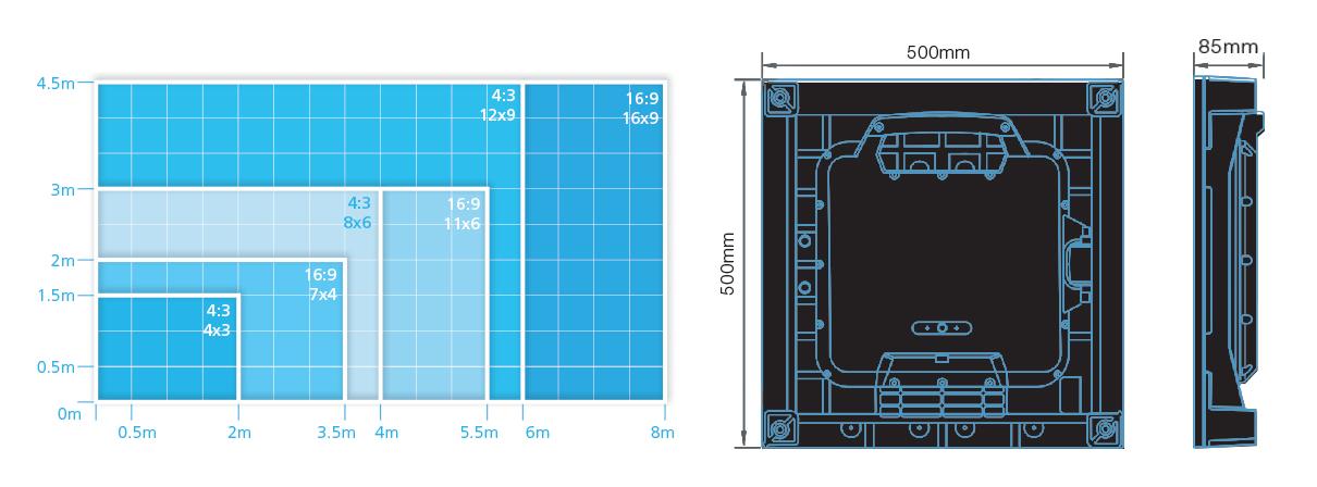 D-Series-Diagram