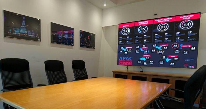 Broadroom LED Screen