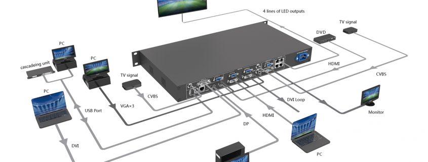 Media-Control-Server-Diagram